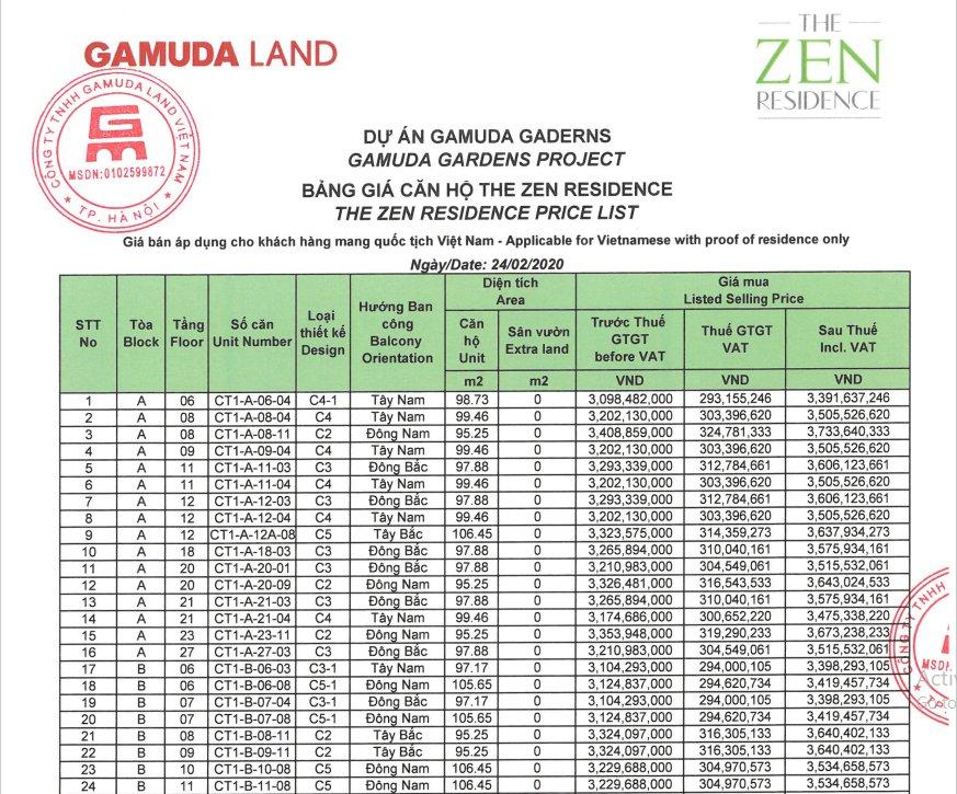 Bảng giá căn hộ the zen gamuda